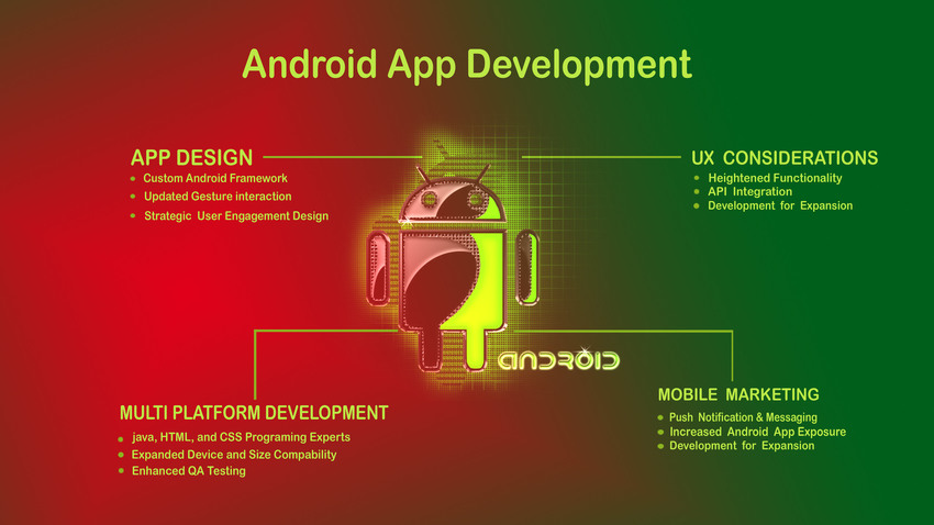 How to Make an Android App for Beginners - YouTube