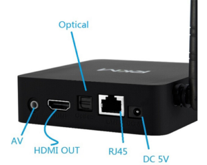 Quad Core Mini PC Android TV Player
