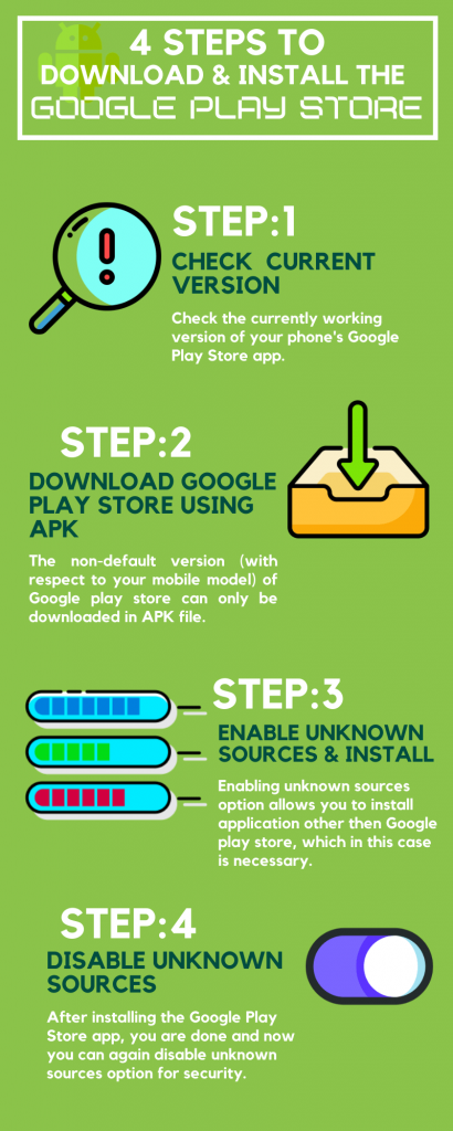How to download & install the Google Play Store infographic